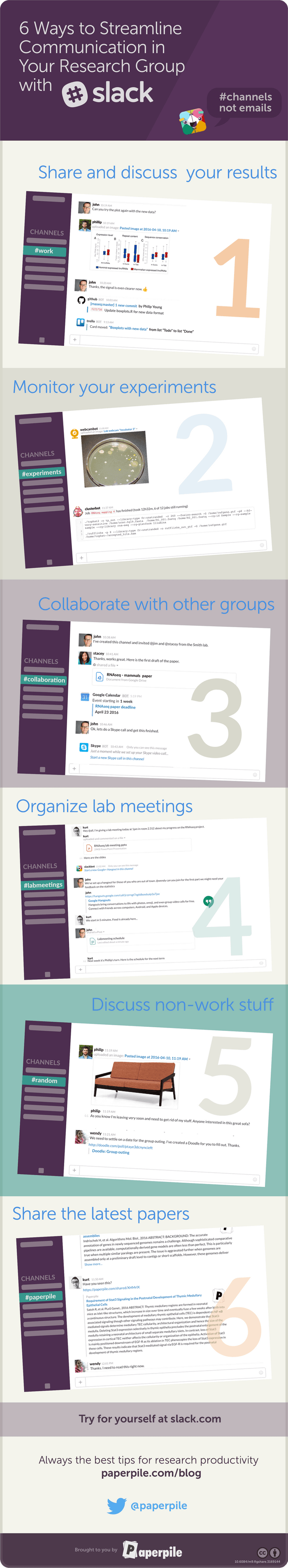 Slack for research Infographics