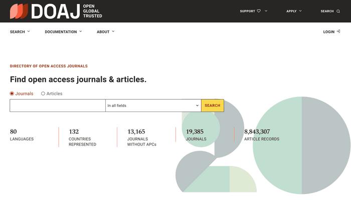 Search interface of DOAJ database