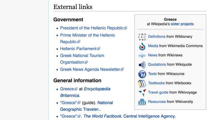 External links in Wikipedia