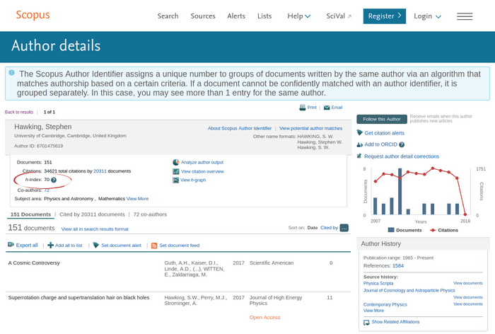 Scopus author details including the h-index