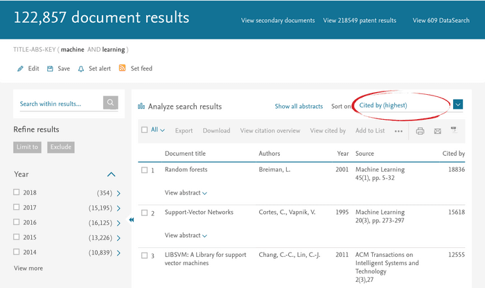 Scopus search results sorted by the cited by count